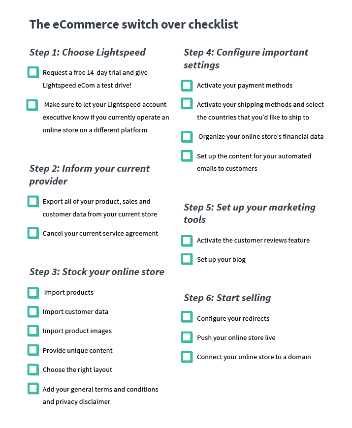 checklist for switching eCommerce platforms