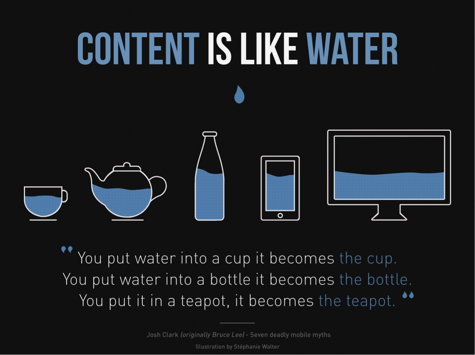 Content is like water image