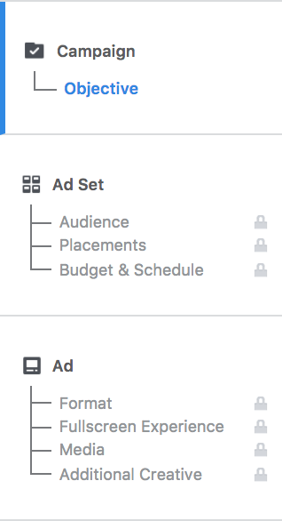 Setting up Facebook ads, the three first steps