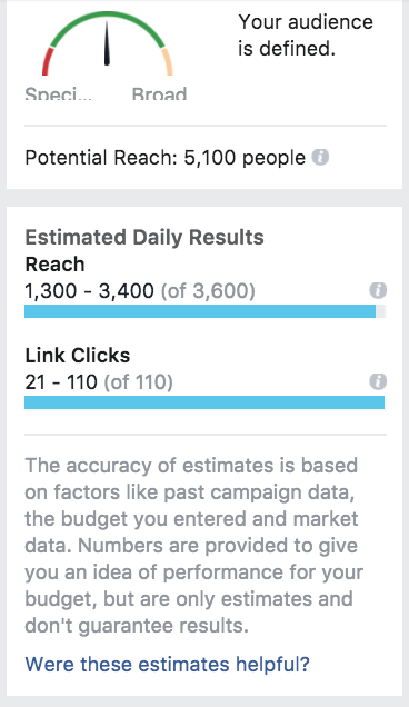 Facebook ads, estimated results