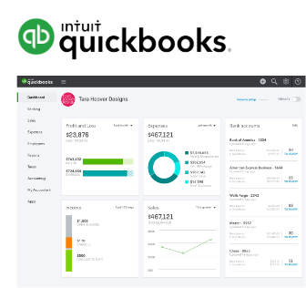 Lightspeed POS, QuickBooks and Planday for retail stores