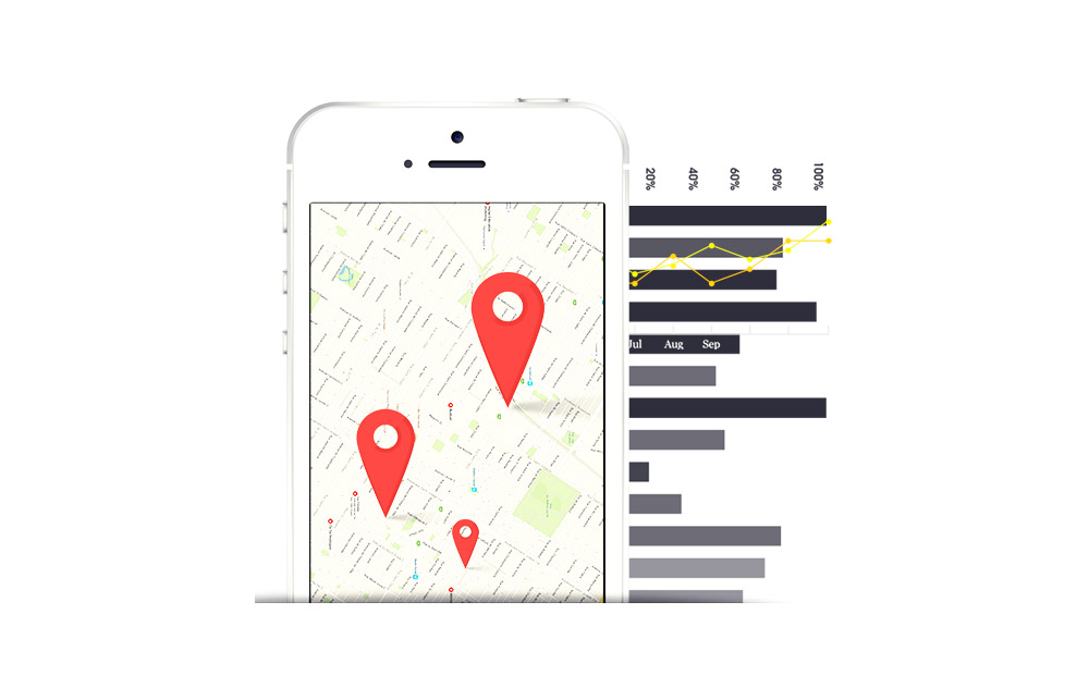 iphone locations