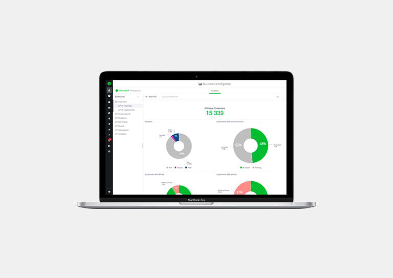 Golf Course Analytics and Business Intelligence Tools