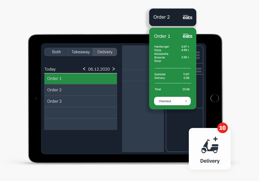 Lightspeed Delivery powered by Deliverect for Lightspeed Restaurant POS