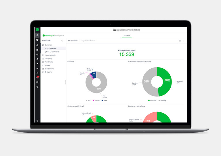 Dive deeper into your business with analytics