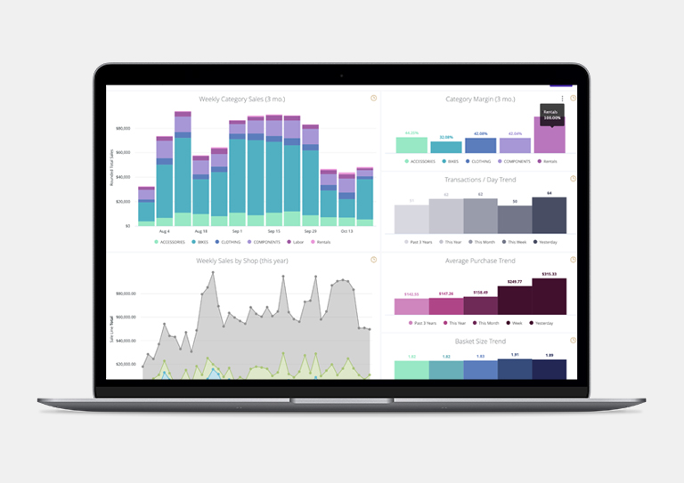 Keep track of your performance with Pro Shop Reporting
