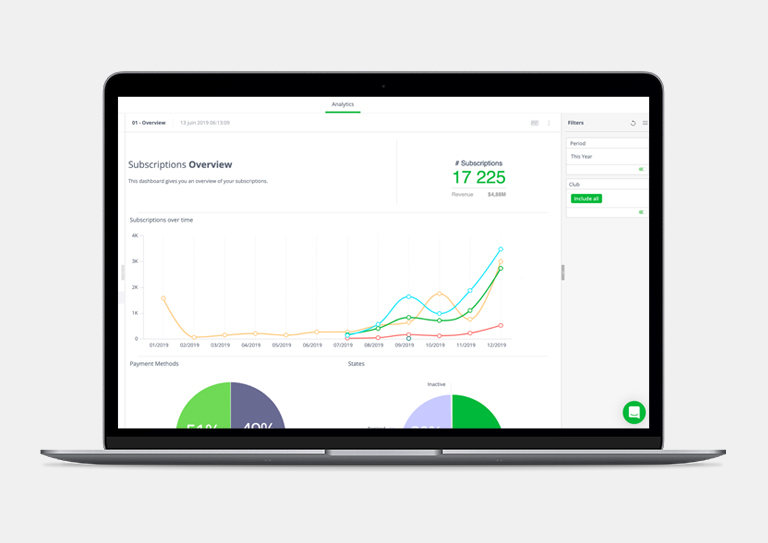 Stay on top of your business with reporting and intelligence