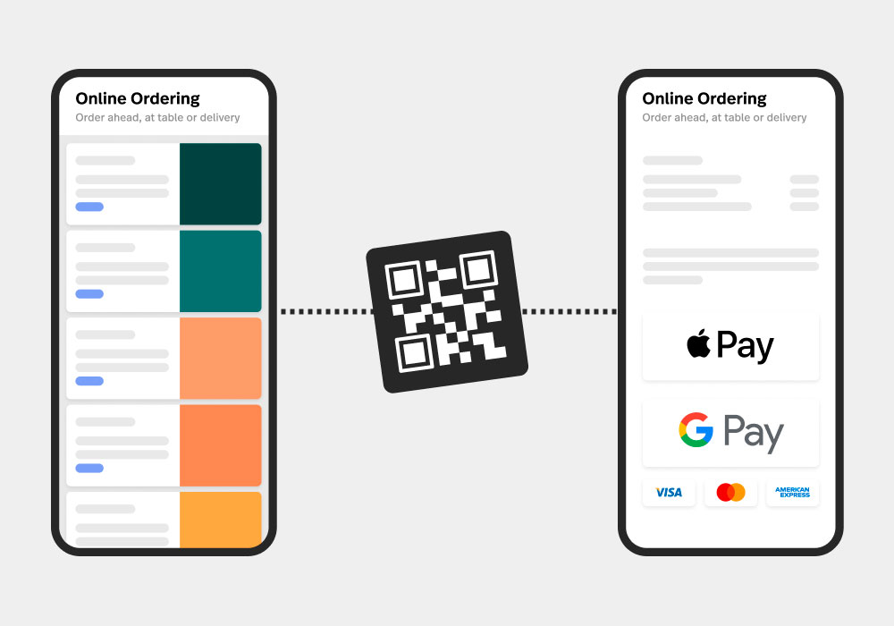 Built-in payments